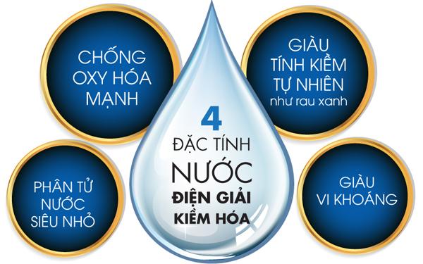 ưu điểm của nước ion kiềm được tạo ra từ máy lọc nước ion kiềm Nhật Bản